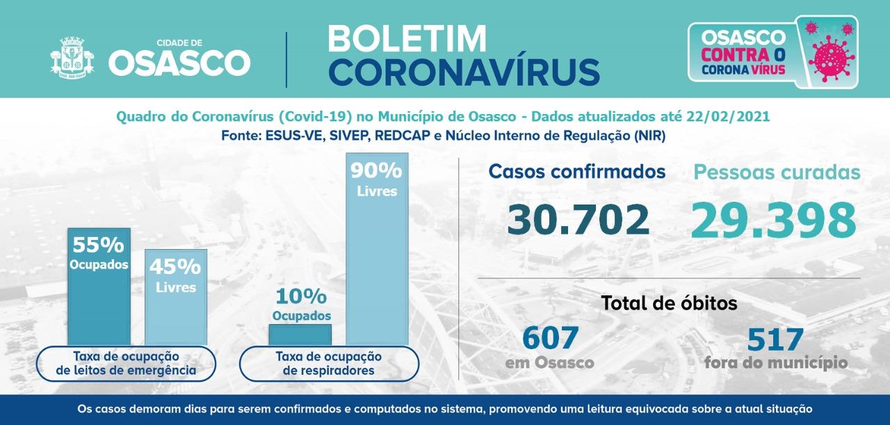 boletim-osasco-coronavirus-24-02